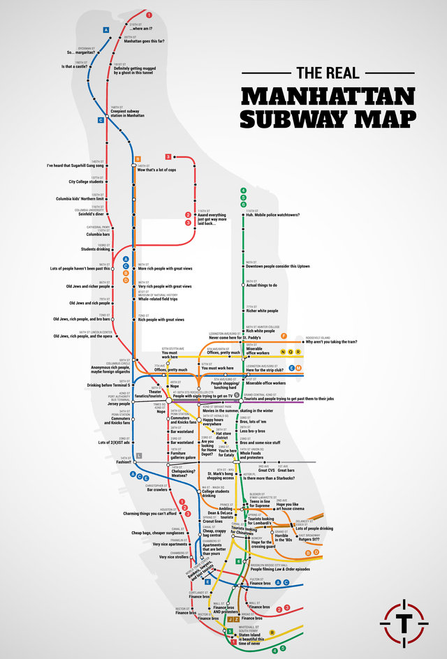 the-real-manhattan-subway-map