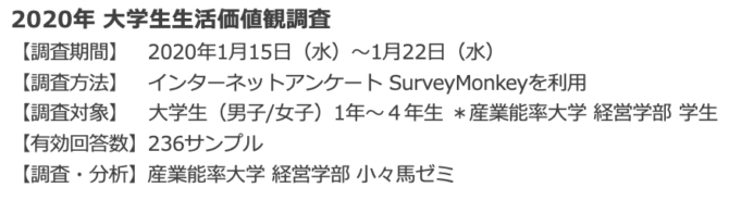 スクリーンショット 2020-01-28 0.06.18